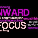 Inward Focus